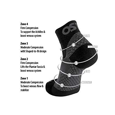 plantar fasciitis firm compression