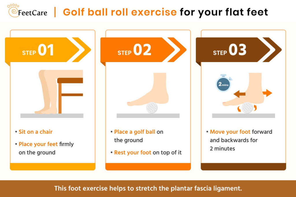 infographic illustrating the golf ball roll exercise