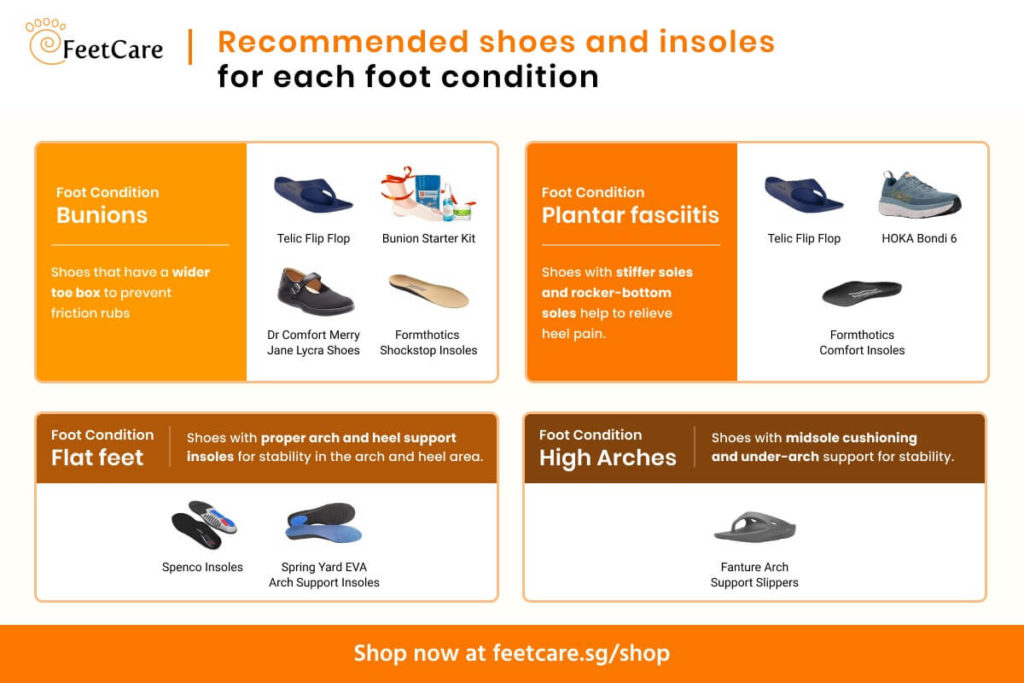 infographic on the recommended shoes and insoles for foot condition